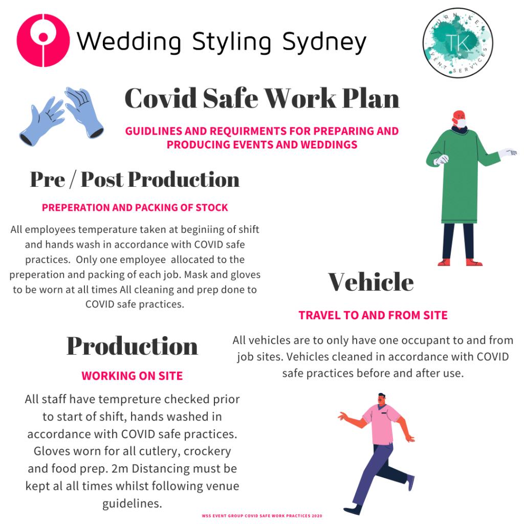 covid-safe-work-plan